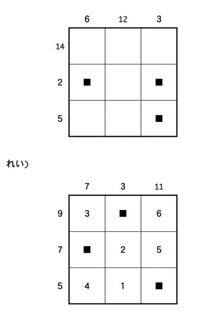 100  列の合計jpeg.jpg