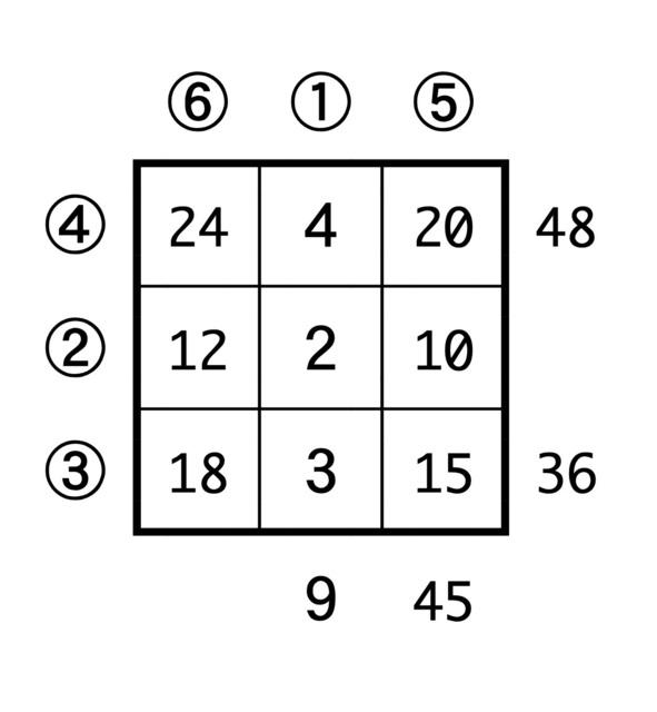 104 積の合計答え.jpg