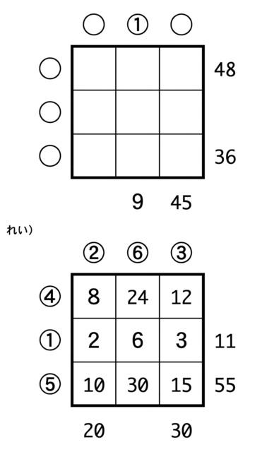 104 積の合計jpeg.jpg
