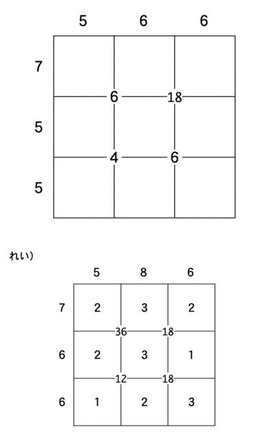 120 列の和、周囲の積jpeg.jpg