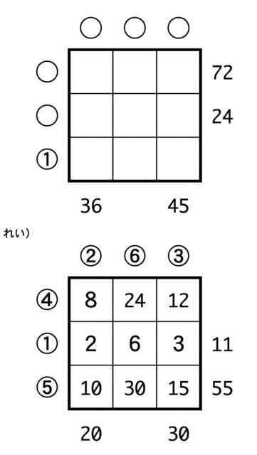127 積の合計jpeg.jpg