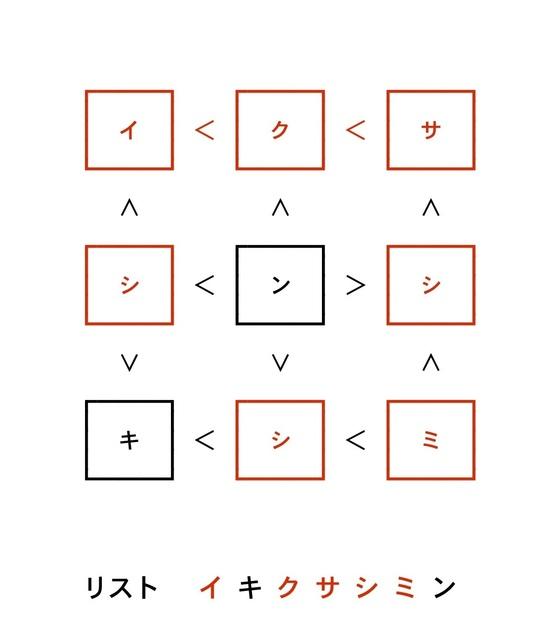 134  不等号クロス答え。.jpg