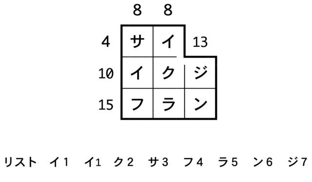 79 列の合計クロス答え.jpg