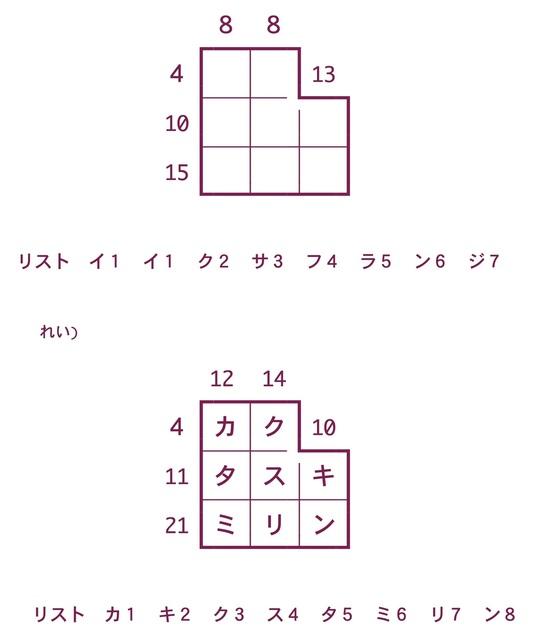 79 列の合計クロスtpeg.jpg