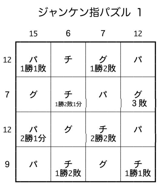 ジャンケン指パズル  答え.jpg
