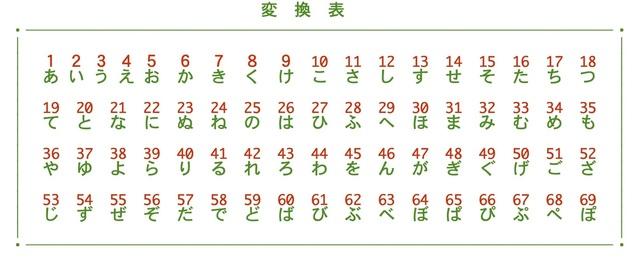 数列解読俳句パズル変換.jpg